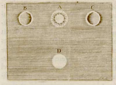 Johannis Hevelii Selenographia - illuminated craters - 324