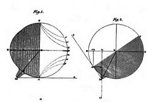 edinburghencyclopaedia-herschelfig-med2